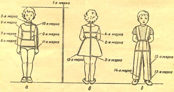 Что нужно измерить чтобы сшить платье 14