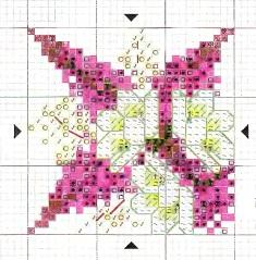Мотив 3 Подставка с цветами