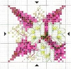 Салфетки с цветами мотив