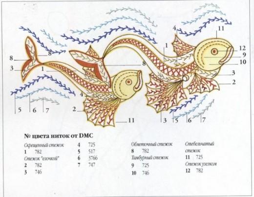 Мотив с рыбками на полотенце