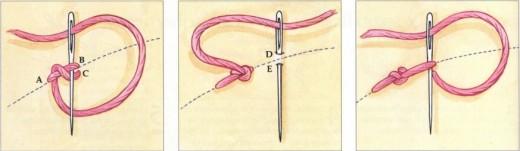 Двойной узелок схема