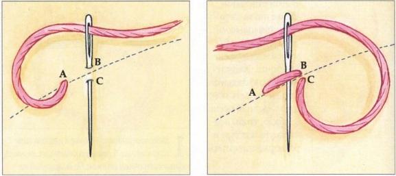нитку, затягивая узелок.