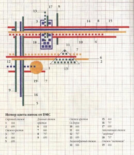 Схема стежков и цвета ниток