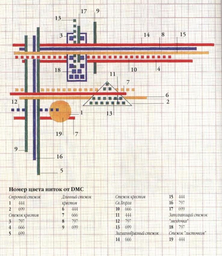 Контрастными швейными нитками разметьте горизонтальную и вертикальную линии середины (На схеме стежков и цветов).