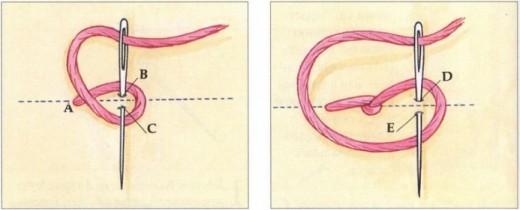 Спиральный стежок схема